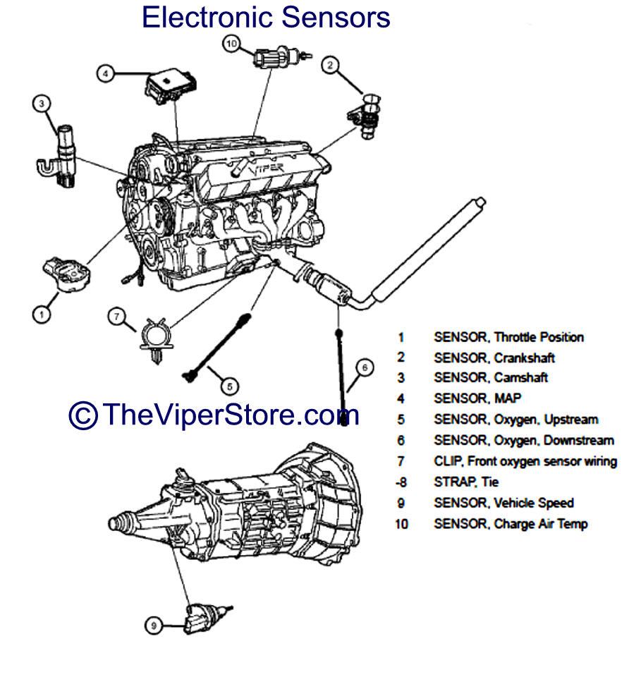 Viper Srt10 Vss Wiring Diagram