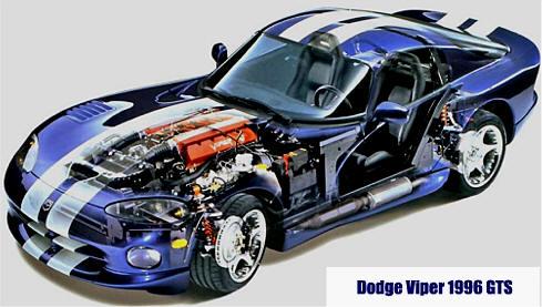 Dodge Viper RT-10 and GTS, 1997, 1998, 1999, 2000, 2001, 2002 ...